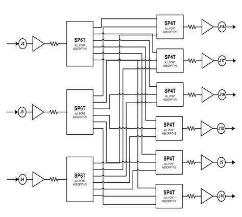 radar warning receiver block diagram switching matrix 6 0 18 0 ghz