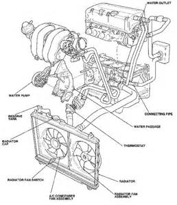 wiring diagram for 2010 honda crv wiring free engine