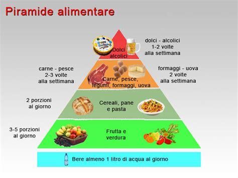 alcool alimentare corso cqc mod 8 principi alimentazione effetti alcol