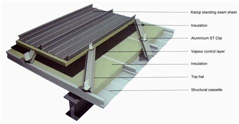 Ideas For Modern Kitchens metal roof over deck stainless steel marissa kay home