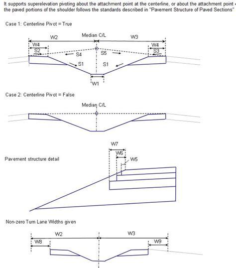 Culvert Design Spreadsheet by Civil 3d Feedback For Dave Autodesk Community