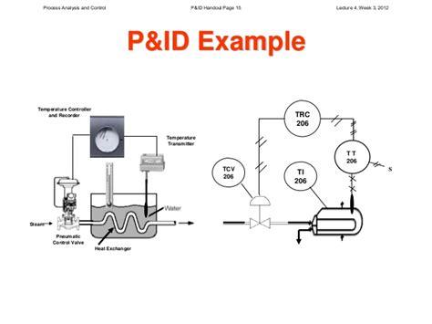 plc electrical diagrams symbols plc free engine image