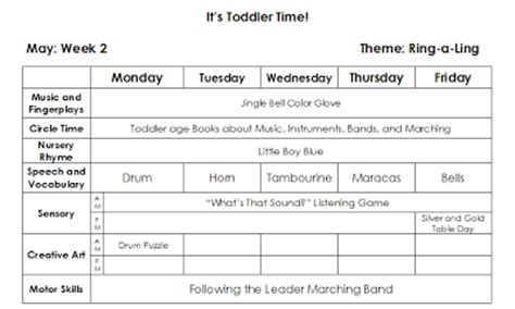 toddler lesson plan overview toddler lesson plans