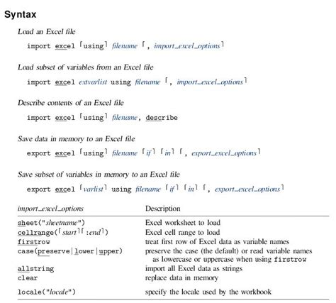 exle of syntax image gallery syntax exles