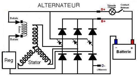 dynamo alternator wiring diagram get free image about