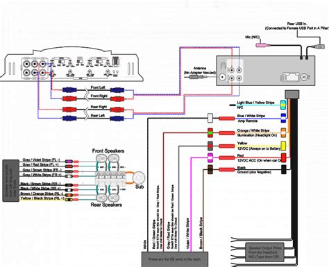 boat stereo installation wiring diagram wiring diagrams