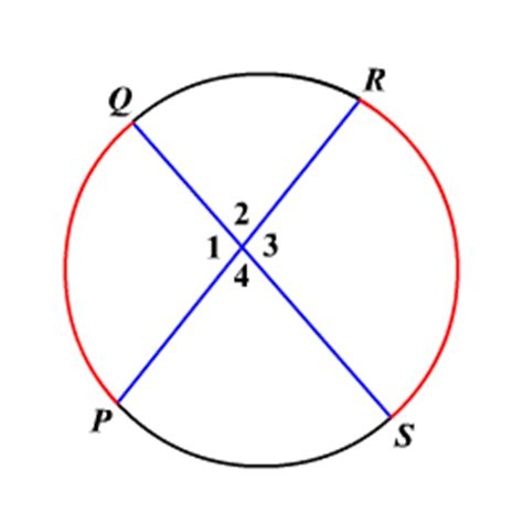 Interior Angles Of A Circle by Angle Of Intersecting Chords Theorem