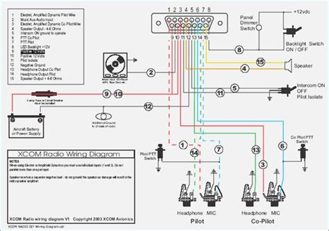 sony radio wiring diagram wiring diagrams wiring diagram