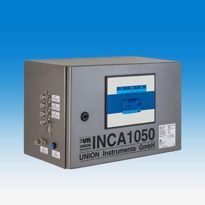 Gasna Nalyta elektronikgeh 228 use gasanalyse roger