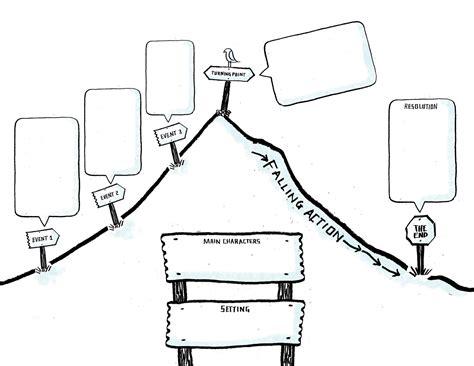 plot map template plot diagram graphic organizer templates diagram site