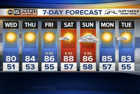 Weather in Phoenix in February   Top Places to See in Arizona