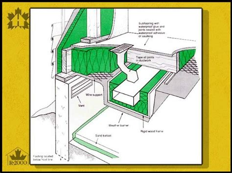 soundproof  heating ducts  run