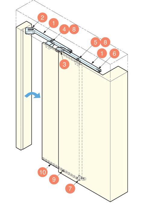 Sliding Cabinet Door Track Hardware by Flush Sliding Door Hardware Mfu 1000 Monoflat Unison