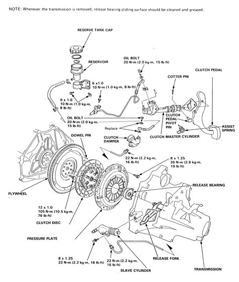 service and repair manuals 1993 acura nsx transmission control 1993 acura nsx how to remove blower motor 1991 honda acura nsx wiring diagram electrical