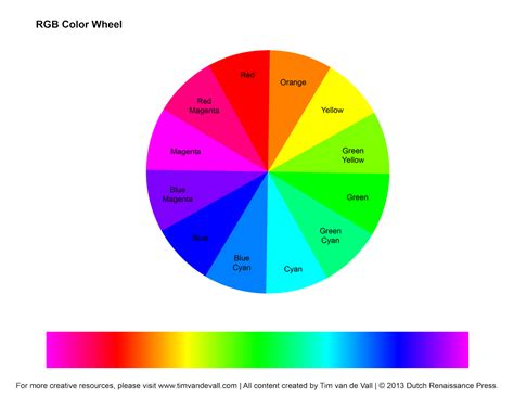 color with a rgb color wheel hex values printable blank color wheel