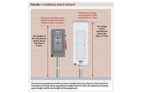 nec section 110 26 about working space nec electrical equipment pictures to