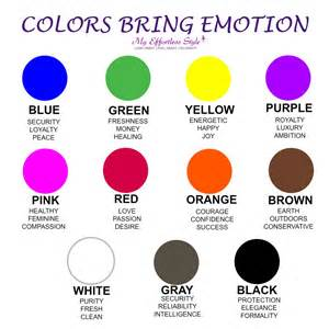 colors and emotions colors and their emotions related keywords suggestions