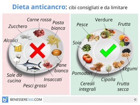 alimenti proibiti per diabetici dieta anticancro di umberto veronesi i migliori alimenti