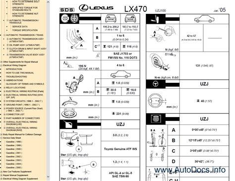 car service manuals pdf 2006 lexus lx user handbook 2005 lexus rx330 repair manual pdf wiring diagrams repair wiring scheme