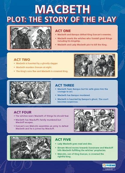 themes in the story macbeth best 25 gcse english literature ideas on pinterest