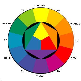tavola cromatica dei colori abbinamento colori nei vestiti e completi