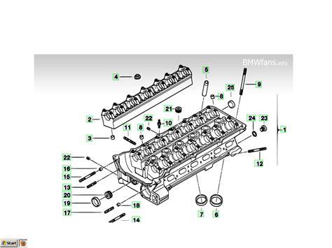 len wechseln zylinderkopf anleitung f 252 r das wechseln hydrost 246 223 el