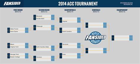 2014 Acc Basketball Tournament Bracket | acc tournament bracket 2014 and printable
