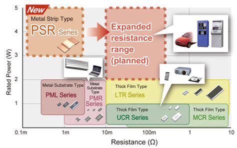 panasonic automotive resistors panasonic automotive grade resistors 28 images ac series automotive grade chip resistors