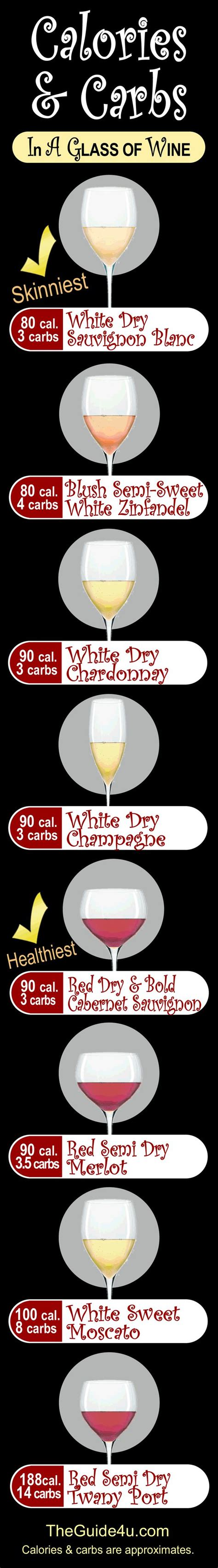 carbohydrates article calories carbohydrates wine chart article http