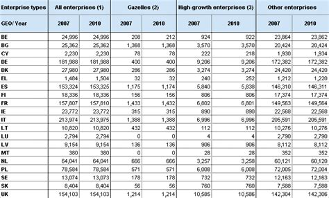 Number Of Employees At Toyota File List Statistics Explained