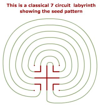 how to build a labyrinth the labyrinth builders