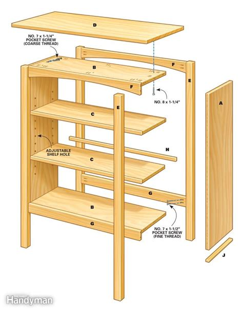 bookshelve plans how to build a bookcase the family handyman