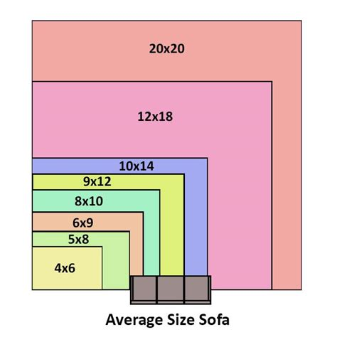 How To Measure For Area Rug Rug Sizes Rug Size Guide Nw Rugs Furniture