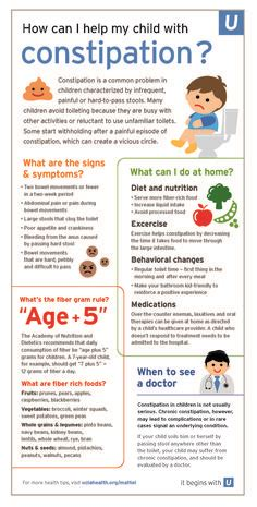 Medicine For Stools In Toddlers by Childrens Bristol Stool Scale Health And Fitness