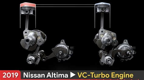 nissan turbo engines nissan vc turbo engine variable compression turbo how