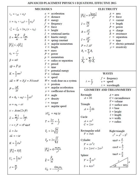 Regents Physics Reference Table by Read Book Physics Reference Table P 12 Nysed Pdf Read
