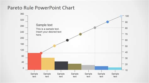 pareto chart template pareto principle powerpoint template slidemodel