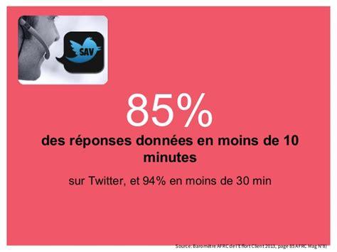 Mba Ust Part Time by E Transformation Du Parcours Client Mbamci