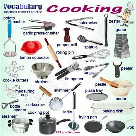 Kitchen Furniture Names common kitchen utensils names 187 modern home design