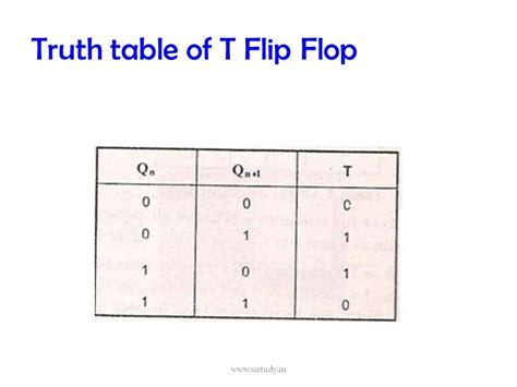 t flip flop table flip flop ppt