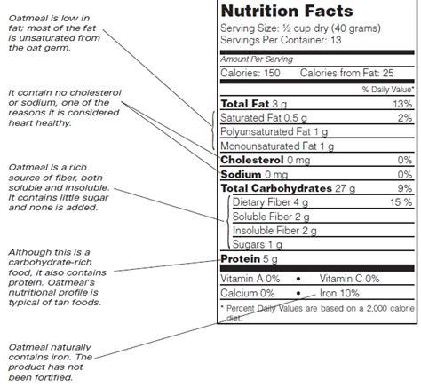 Suplemen Yodium suplemen protein diet membantu anda untuk mengembangkan