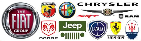 fiat companies uncertainties around fiat chrysler suggest a hold