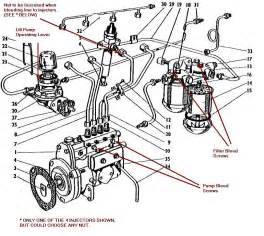 p7100 injection diagram p7100 free engine image for user manual