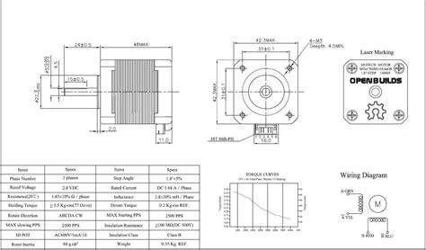 nema 17 wiring diagram nema wire color code wiring diagram