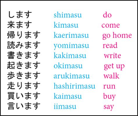 online tutorial japanese language these would make a good starter list for hero to learn