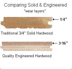 Engineered Hardwood Flooring Mm Wear Layer Hardwood Flooring Company Rancho Cordova Ca Engineered Hardwood Floors