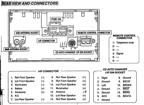 wiring diagrams for sony car audio radio harness diagram
