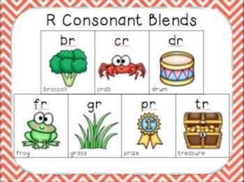 Dr Fajar W Sp Kk blending with consonant blends r blends br cr dr fr