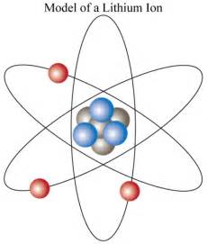 How Many Protons Does Li Atoms Ck 12 Foundation
