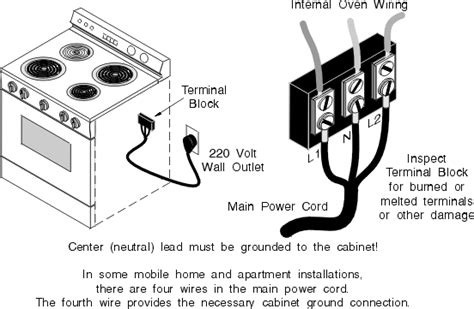 4 wire oven wiring diagrams repair wiring scheme